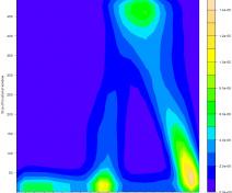 Carte de densité des motifs sur-représentés dans les promoteurs de maïs